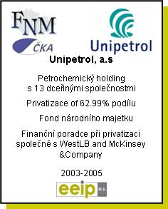Unipetrol